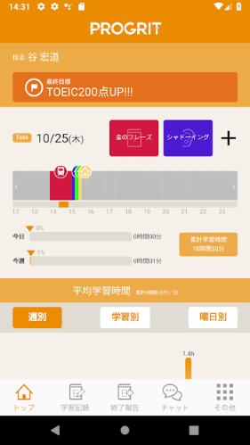 PROGRITのアプリ1