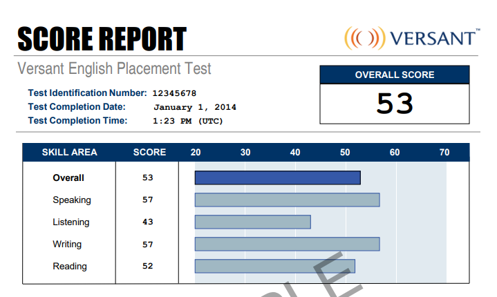 Versant Plaement Test スコアレポート