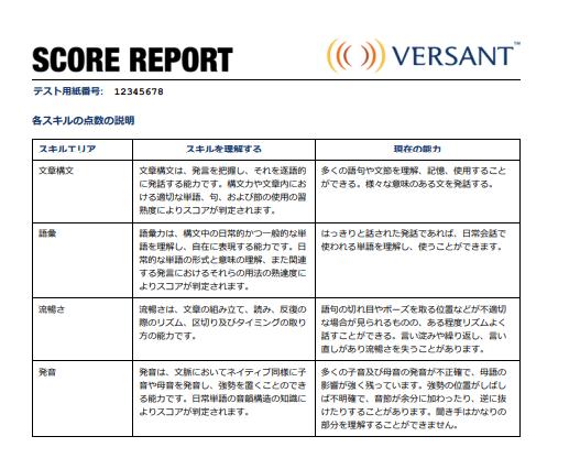 Versant スコアレポート2