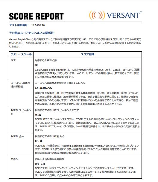 Versant スコアレポート5
